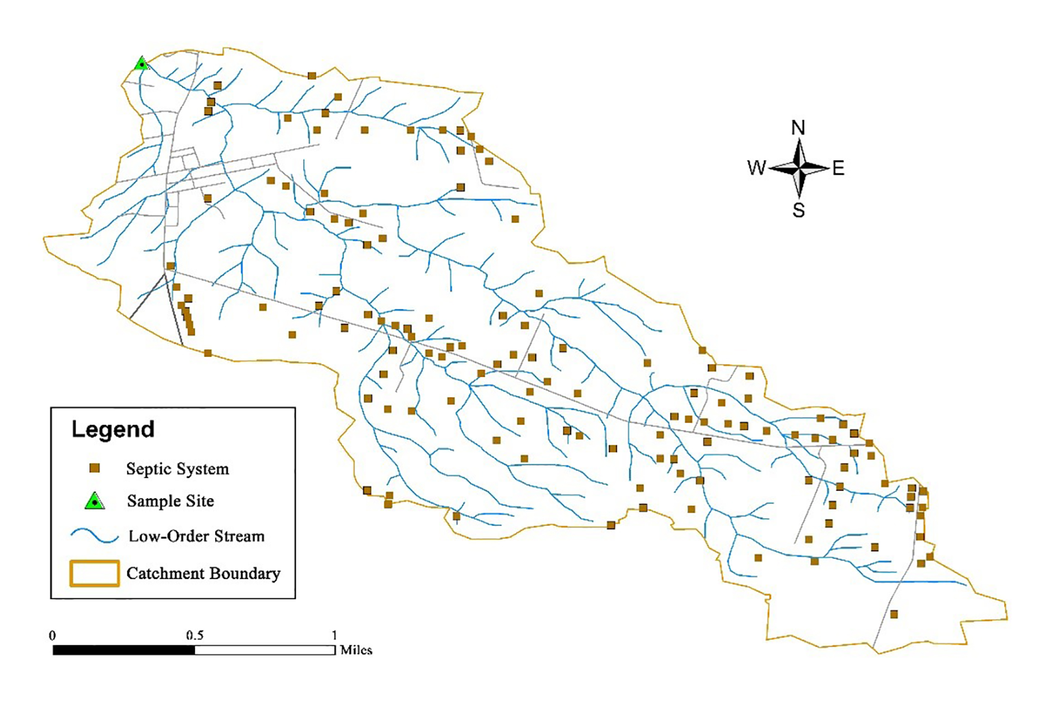 Pollution Source-Targeted Water Safety Management